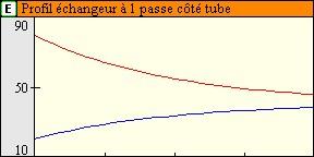 cours transfert thermique conduction pdf