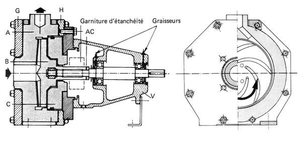 Garniture mécanique pour pompe centrifuge