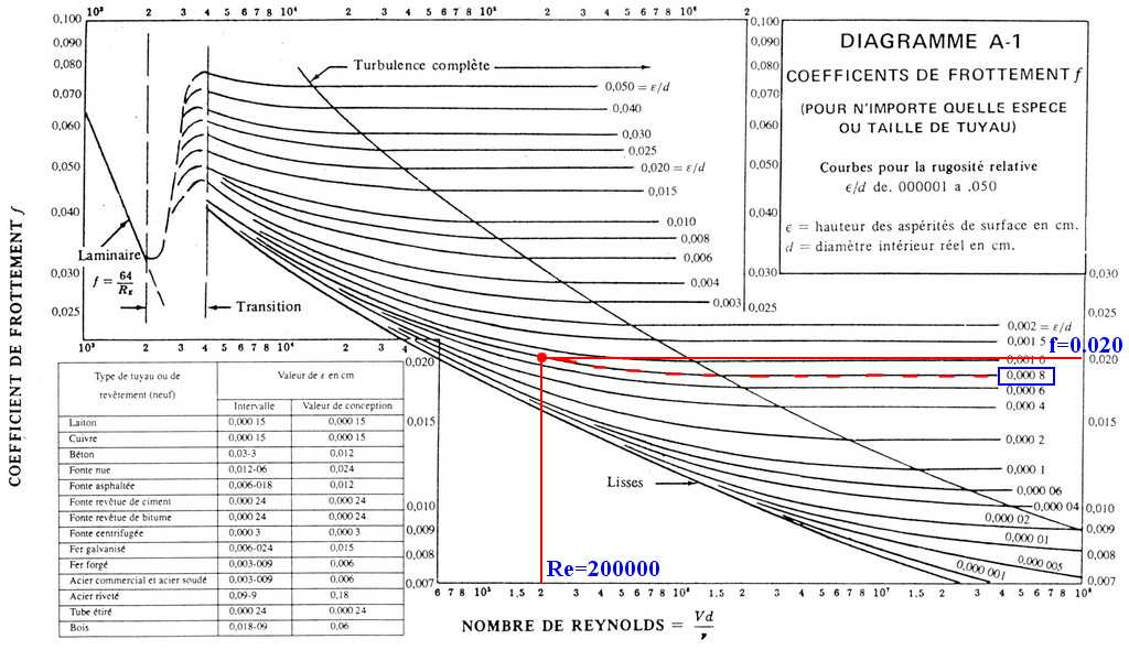 u0e23 u0e39 u0e1b u0e17 u0e35 u0e48 4 4 moody diagram images