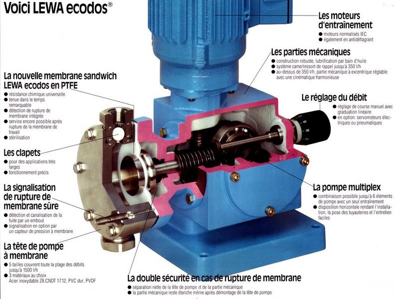 cours pompe centrifuge